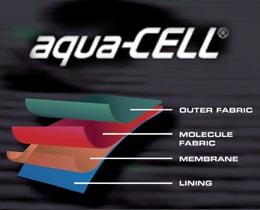 Aqua-Cell