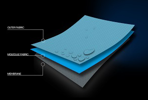 ESD sko med aquacell membrane